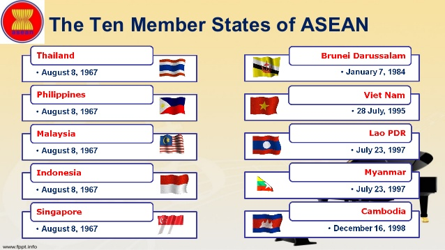 history-of-asean-7-638