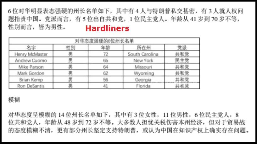 china-governors-hardliners